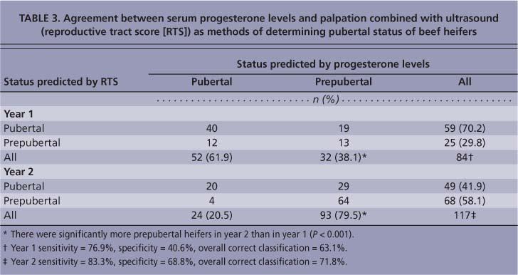 Buy Cheap Progesterone Online